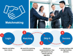 Photo: Matchmaking in 4 easy steps
